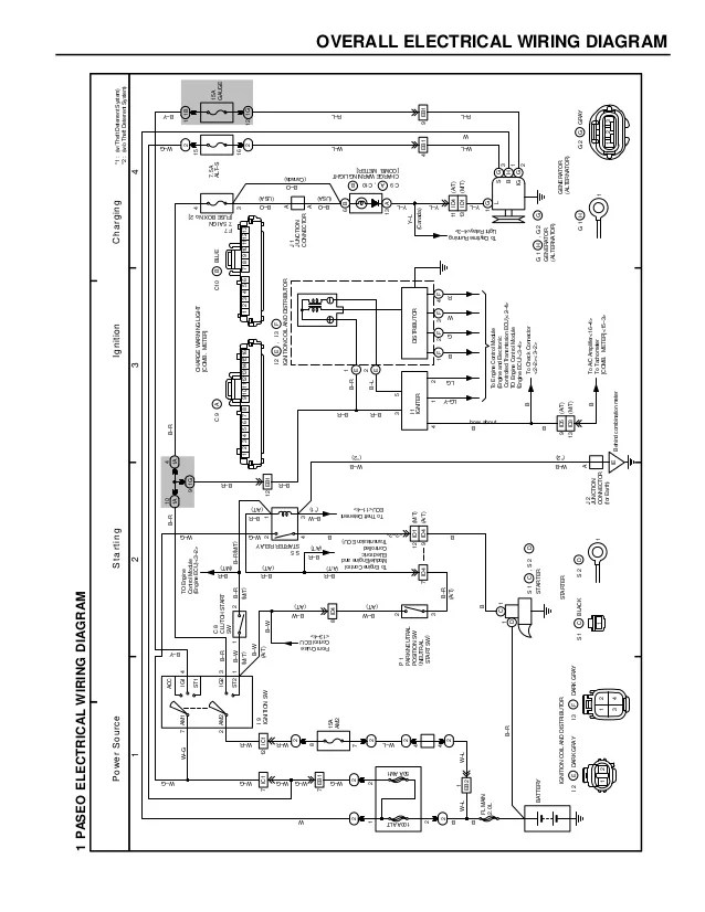 Esquemas eléctricos Toyota Paseo 1996