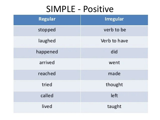 Laugh Verb Past Simple