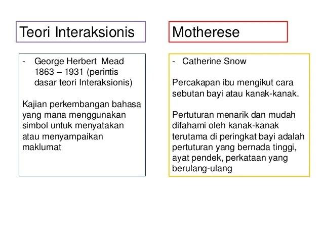 Perkembangan Bahasa Komunikasi Dan Literasi Awal Cute766
