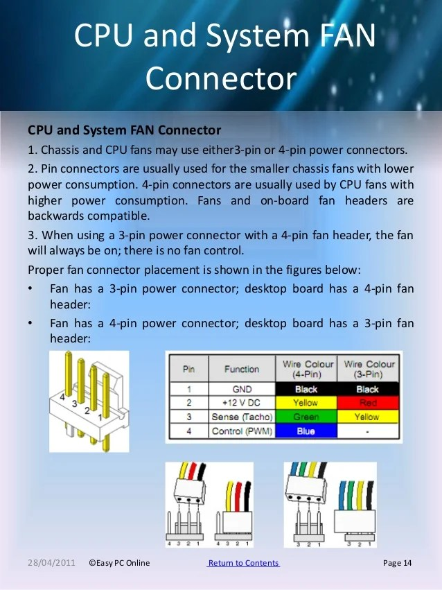 Dvi To Vga Cable Wiring Pc Pinouts Easypconline