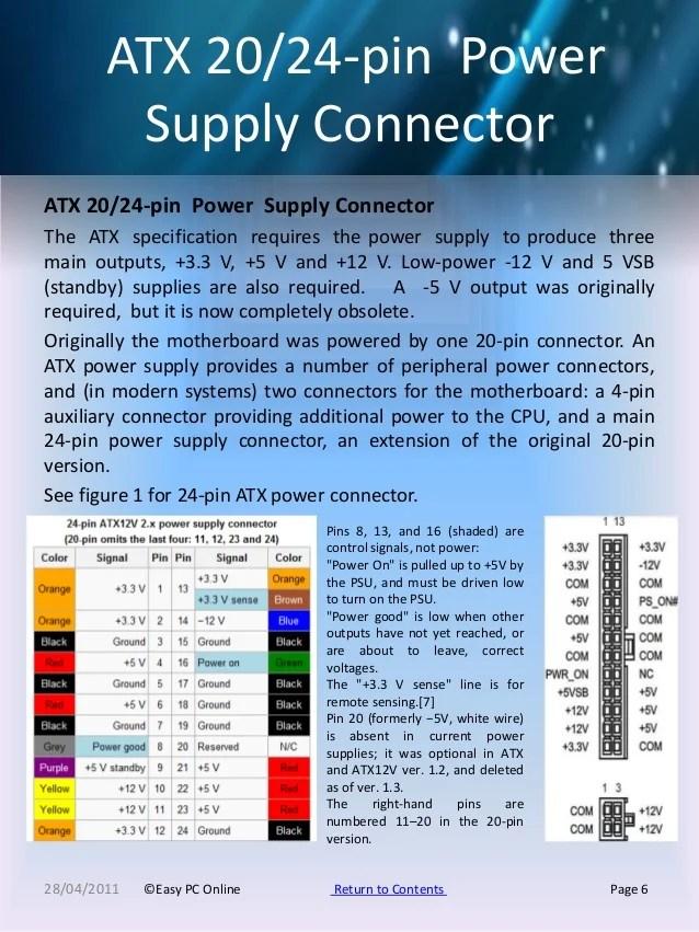 24 Pin Atx 12v Power Connector Pinout