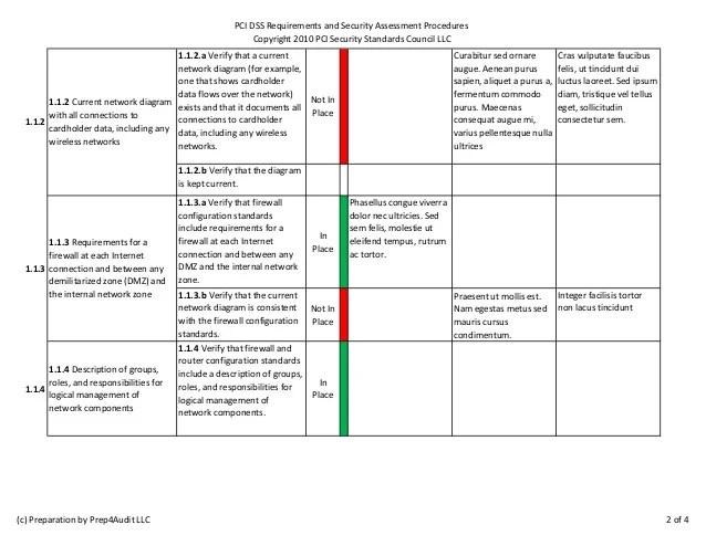 PCI DSS Requirements & Security Assessment Procedures Prep4audit