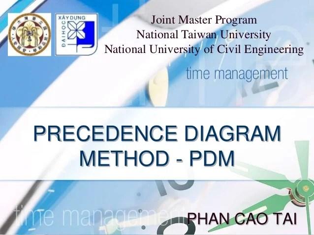 precedence diagram method project management car audio subwoofer wiring pdm