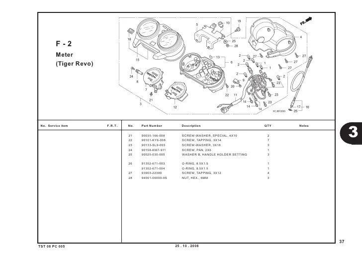 Wiring Diagram Honda Tiger Revo