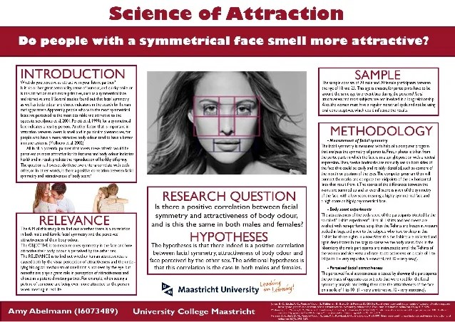 PEERS Poster Examples From Research Methods 2