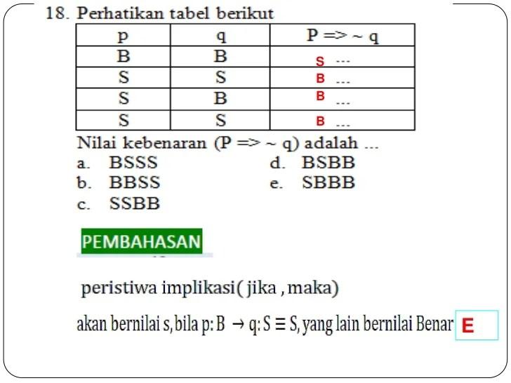 Soal Try Out Matematika Smk Tehnik