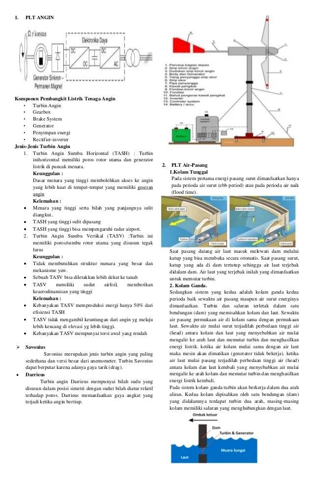 Kelebihan Pembangkit Listrik Tenaga Angin : kelebihan, pembangkit, listrik, tenaga, angin, Pembangkit, Listrik, Alternatif