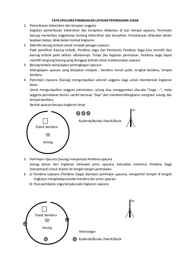 Upacara Pembukaan Latihan Siaga : upacara, pembukaan, latihan, siaga, Pembukaan, Penutupan