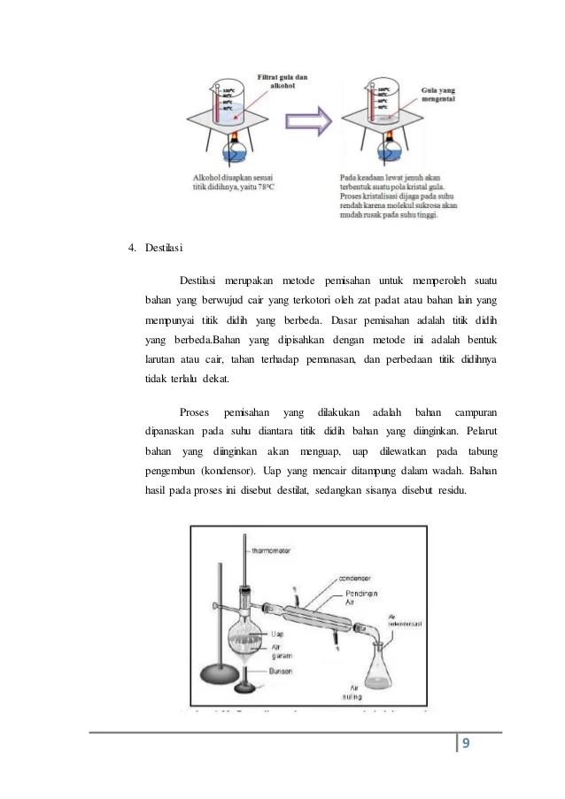 Cara Pemisahan Campuran : pemisahan, campuran, Pemisahan, Campuran, (KIMIA, PEMISAHAN, CAMPURAN)