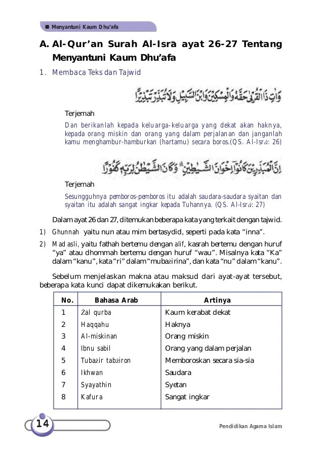 Tajwid Surat Al Isra Ayat 26 27 : tajwid, surat, Tajwid, Surat
