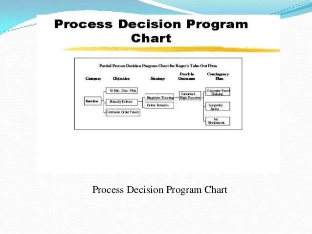 process flow diagram5