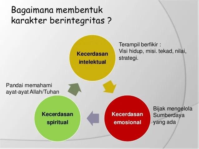Image Result For Kata Mutiara Bijak Dalam Bekerja