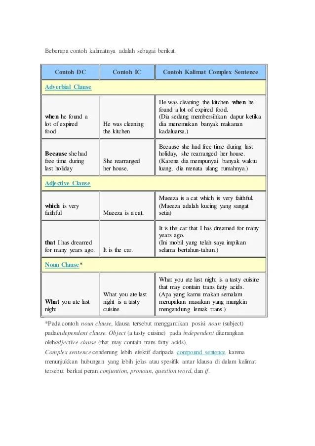 Contoh Kalimat Complex Sentence : contoh, kalimat, complex, sentence, Contoh, Kalimat, Complex, Sentence, Adjective, Clause, Barisan, Cute766