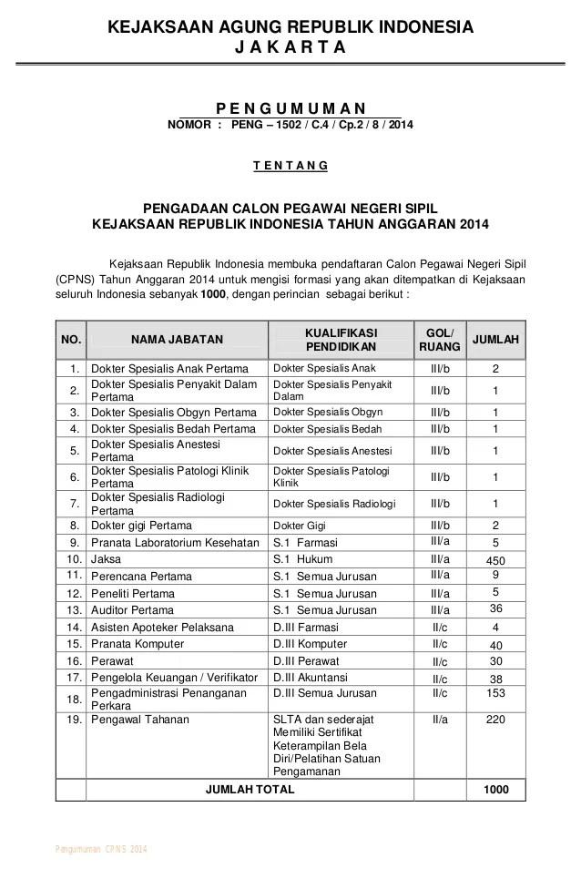Penerimaan Cpns Kejaksaan 2019 : penerimaan, kejaksaan, Kejaksaan, Informasi, CPNS/ASN, IndonesiaInfo, CPNS-ASN, Indonesia