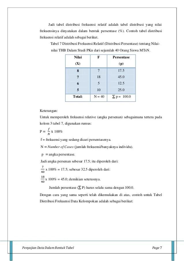 Contoh Soal Dan Jawaban Distribusi T Student Guru Ilmu Sosial Cute766