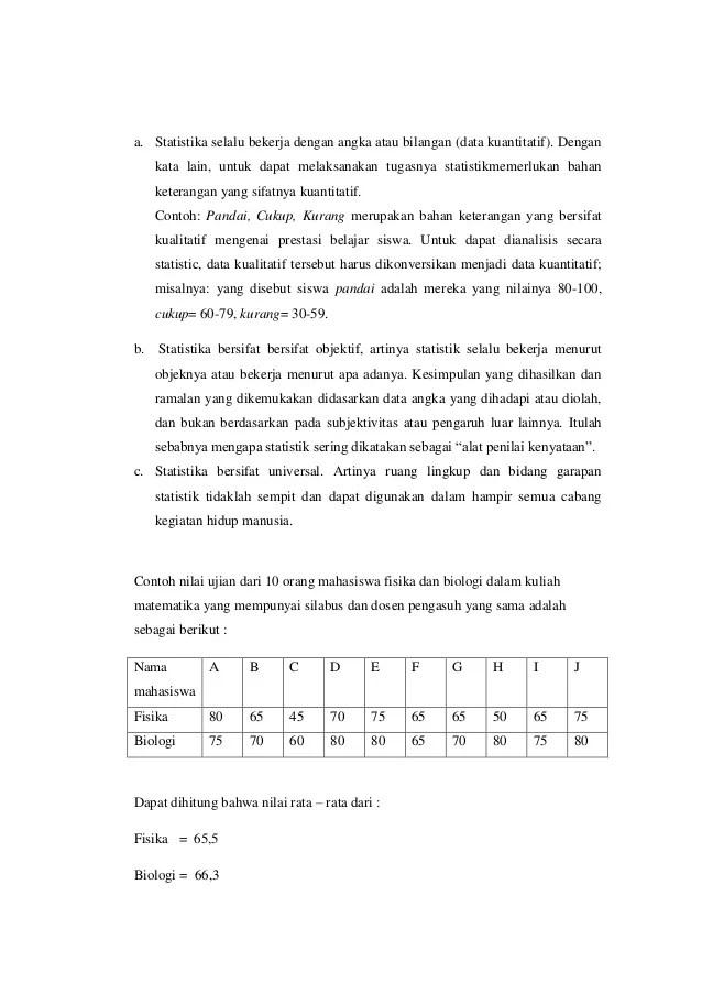 Kumpulan gambar tentang contoh statistika inferensial, klik untuk melihat koleksi gambar lain di kibrispdr.org website download gambar berkualitas tinggi upload gambar Contoh Statistika Deskriptif Dalam Kehidupan Sehari Hari Revisi Id