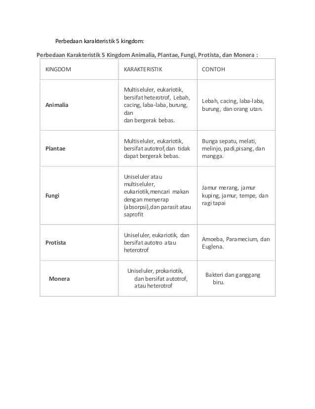 Syarat dan Ciri-cirinya