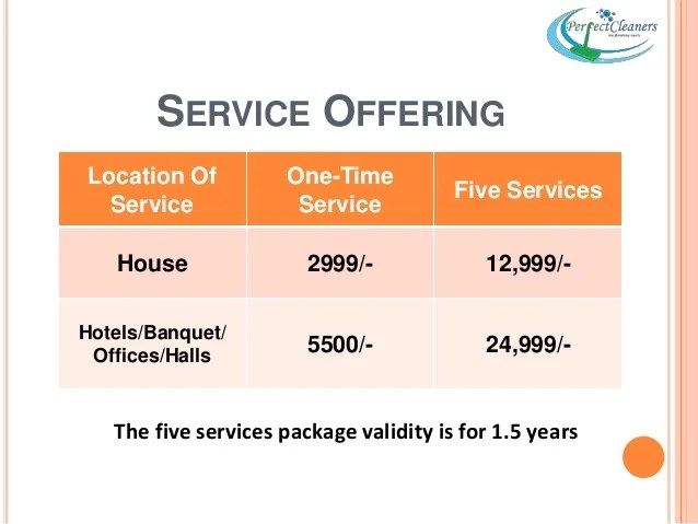 sofa cleaning services mumbai air lowest price online direct marketing plan - perfect cleaners