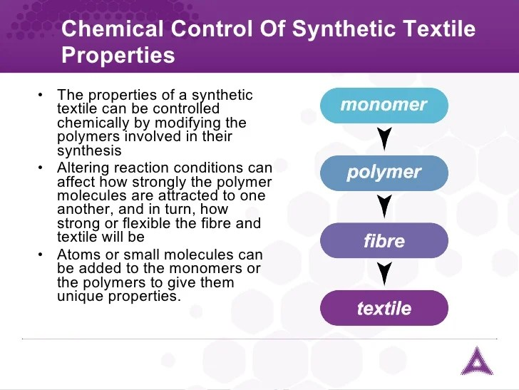 Performance Materials Module  Textiles