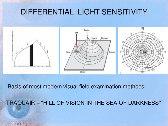 Visual acuity also field examination rh slideshare