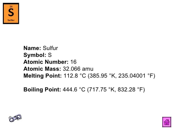 Periodic Table Sulfur Atomic Mass Microfinanceindia