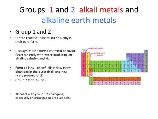 9 transition metals groups periodic table ppt ml