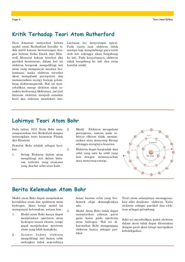 Kelemahan Model Atom Bohr Adalah : kelemahan, model, adalah, Niels, Mengatasi, Kelemahan, Model, Rutherford, Seputar