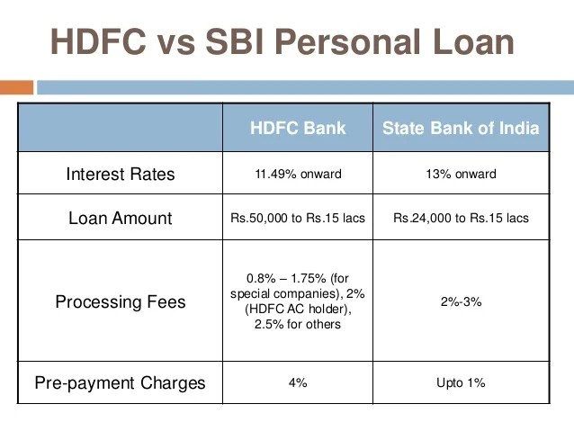 Which Bank Personal Loan Would You Prefer Sbi Or Hdfc