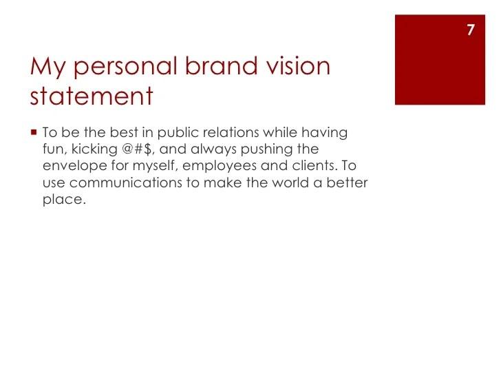 5 best personal branding statements