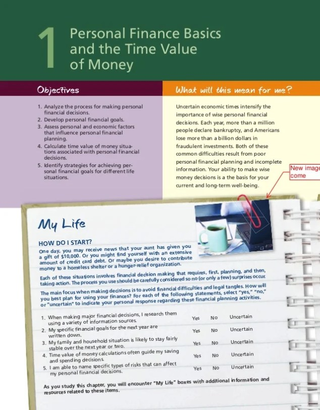 Personal Finance Basics And Time Value Of Money