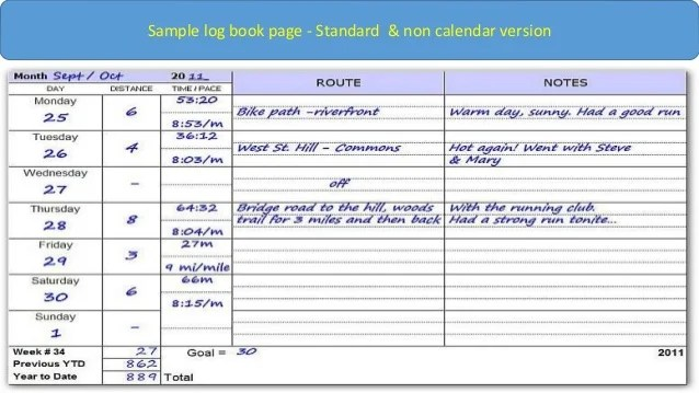 running log books - April.onthemarch.co
