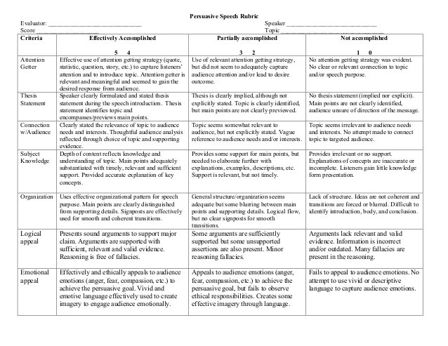 Persuasive Rubric Middle School Essays Custom Paper Academic Writing