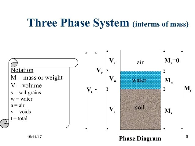 three phase diagram of soil marine dual battery switch wiring relations