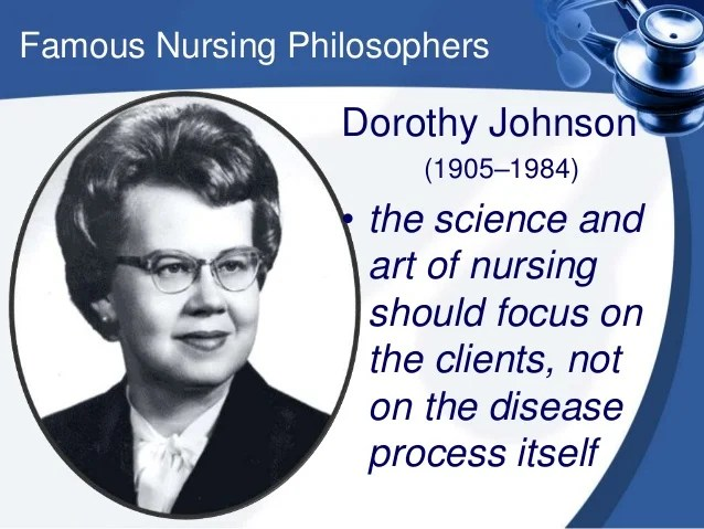 famous nursing theorists