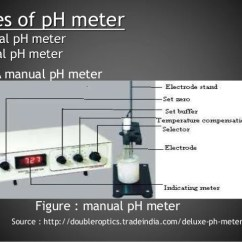 Labelled Diagram Of Ph Meter Rs485 2 Wire Connection 13 Figure Manual