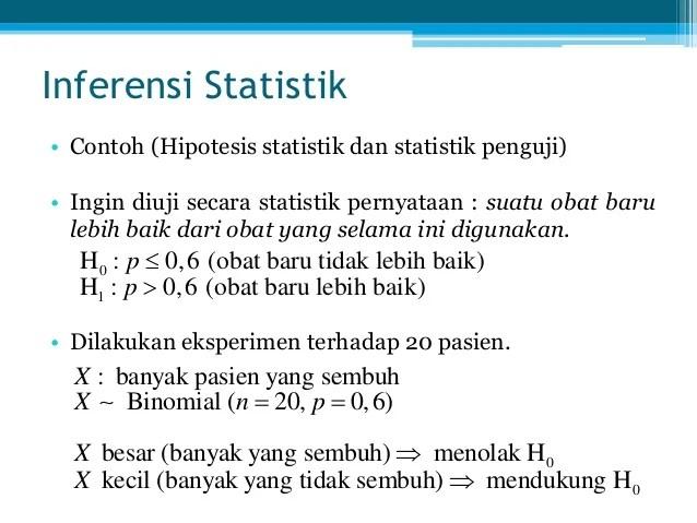 Pengertian statistik inferensial adalah metode penelitian statistik yang datanya mengambil dari kelompok kecil maupun sample atau indukannya. Inferensi Statistik