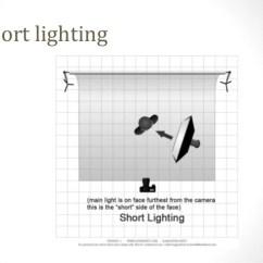 Rembrandt Lighting Diagram Underfloor Heating Wiring Photography Essentials 07