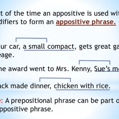 Diagram Appositive Phrases 2004 Kia Spectra Stereo Wiring The Learn About It See How To Appositives Examples