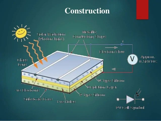 Photoelectric Cell Construction This Photoelectric Cell Is Constructed