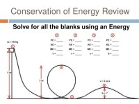 Energy Conservation Worksheet Free Worksheets Library ...