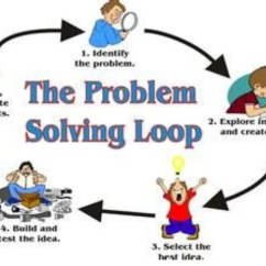 Sets And Venn Diagrams Notes Simple One Way Switch Wiring Diagram Pictorial Models To Problem Solving