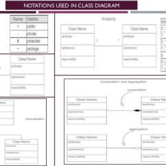 Class Diagram For Library Management System In Uml Holden Vectra Wiring Introduction To Diagrams