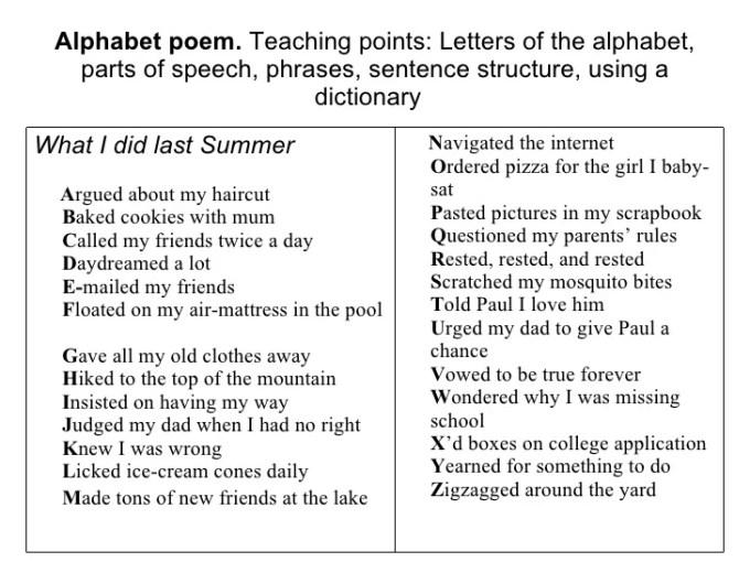 Alphabet Poems Examples A Z Textpoems