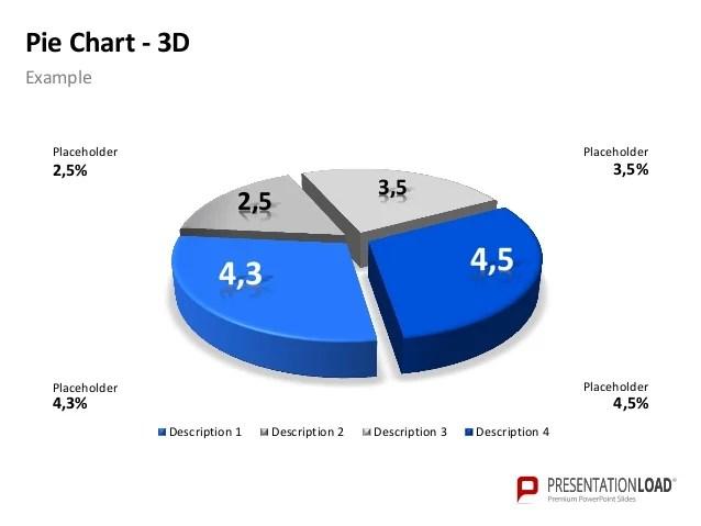 also powerpoint pie chart template rh slideshare
