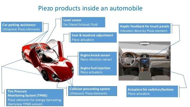 Consumption And Improve Performance Of Piezoelectric Ultrasonic Motors