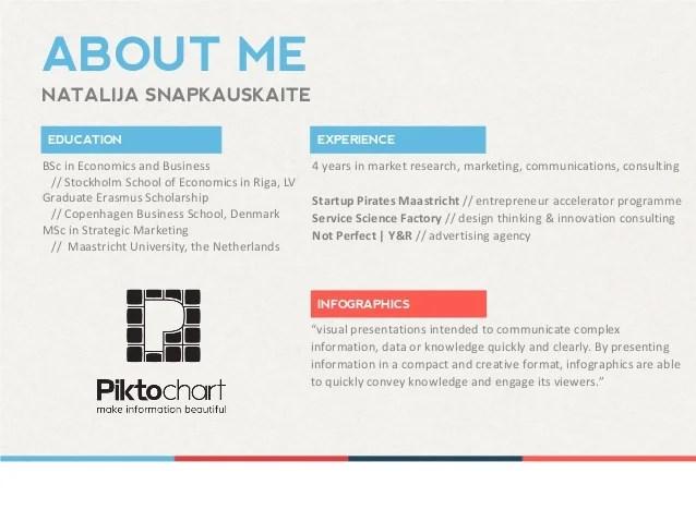 also design thinking piktochart presentation for barcamp penang rh slideshare