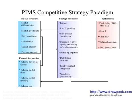 「PIMS」の画像検索結果