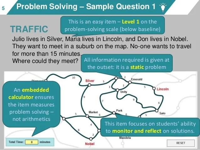 Example problem solving skills - studyclix.web.fc2.com