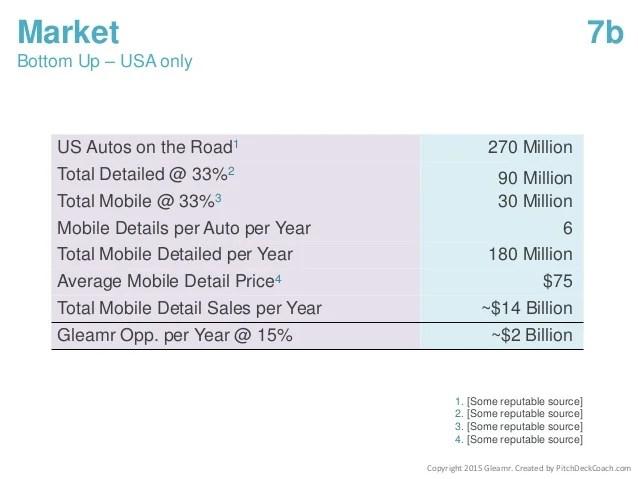 Pitch Deck Template - Bottom Up Market Opportunity Slide