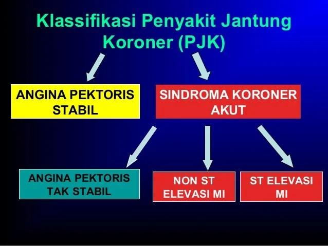 https://i0.wp.com/image.slidesharecdn.com/pjk-kmbl-140326093046-phpapp02/95/pjk-kmbl-4-638.jpg